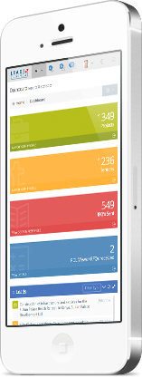 Leads 2 Business Dashboard