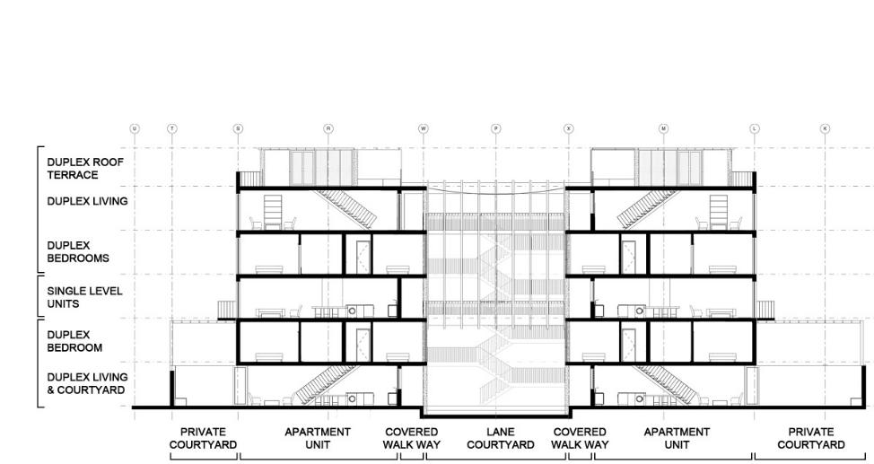 Residential Cross Section